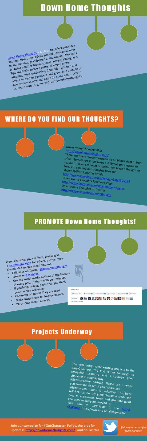 DownHomeThoughts InfoGraphic